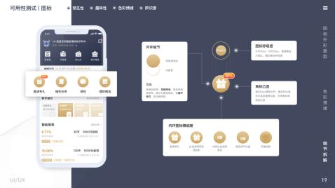 UI设计进阶班(小灶课)